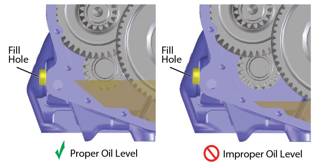 checking oil level in Eaton Fuller transmission