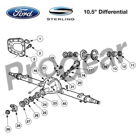 Rebuilt Sterling Differentials